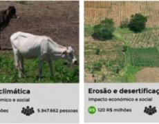 Impacto económico de la degradación ambiental en las cuencas de Ceará